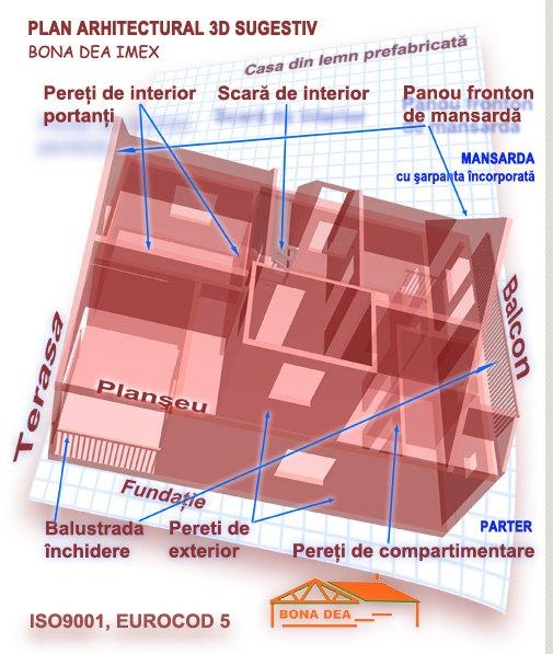 Structuri case din lemn